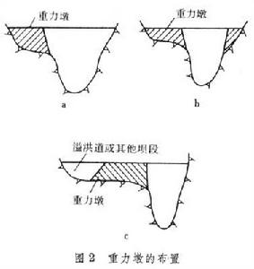 里耶岩冲新区规划图